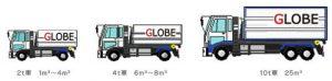 グローブ産業トラック